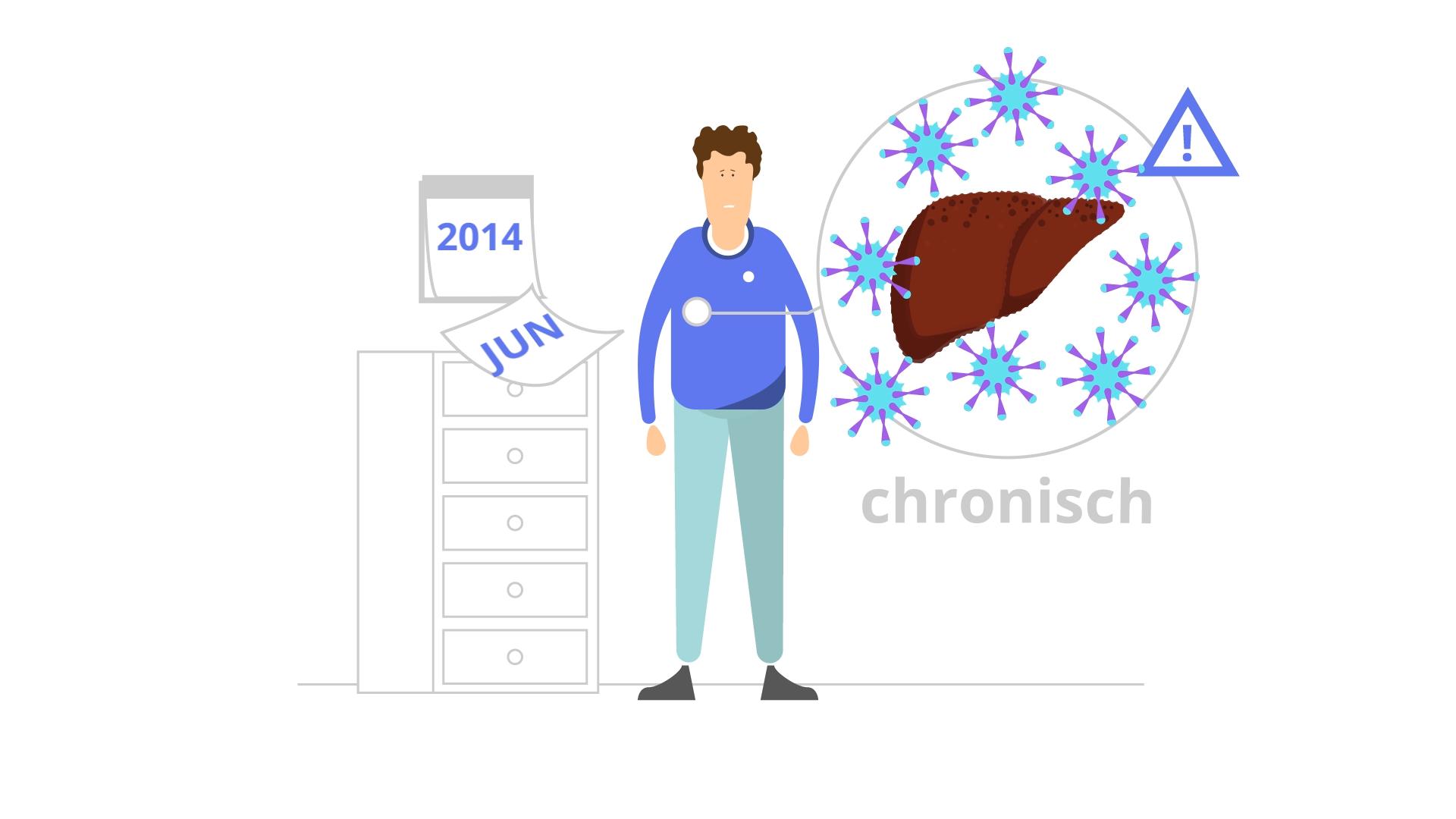 hepatitis-c-verlauf-chronisch